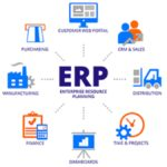 ERP system: everything you need to know