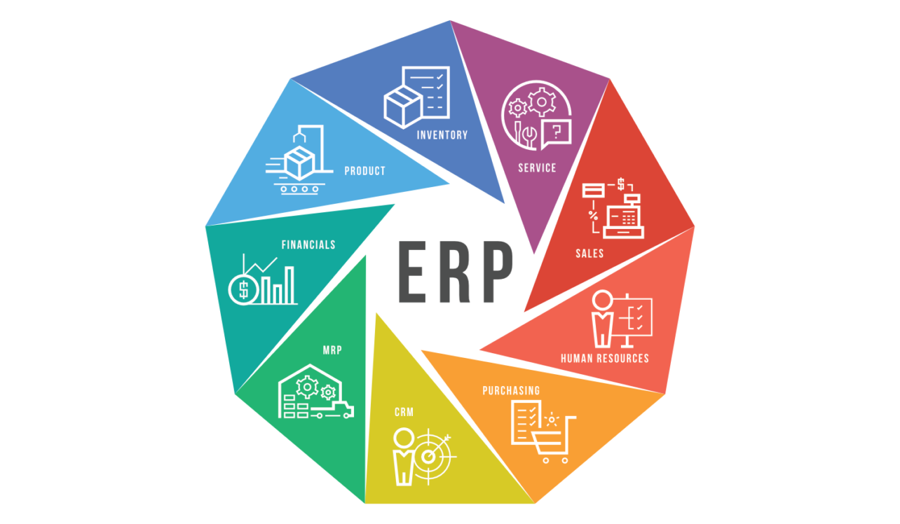 Essential and Advantages of ERP System